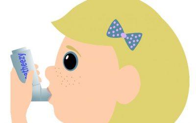 Ciertos tipos de asma podrían proteger de la COVID