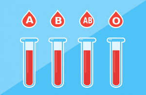 dibujo con tubitos de sangre A, B, AB Y 0 para hablar de cómo se hereda el grupo sanguíneo
